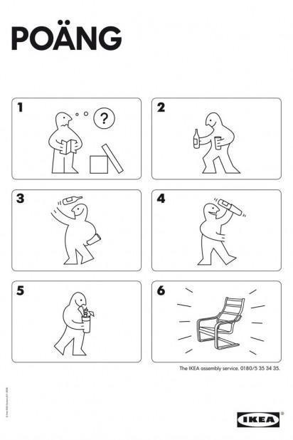 Istruzioni per l'Ikea Assembly Service