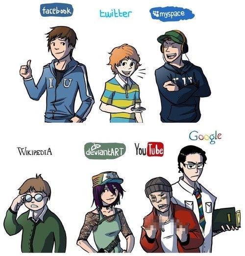 I volti di YouTube, Facebook, Google e di altri Social Media