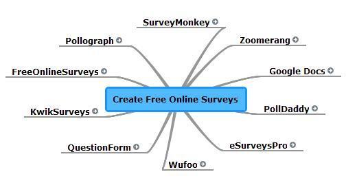 I migliori servizi FREE per creare Sondaggi Online 2
