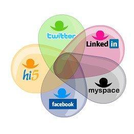 Social Network - facciamo il punto