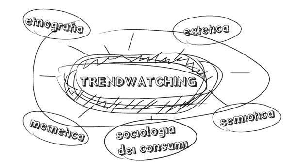 capri_trendwatching_festival1