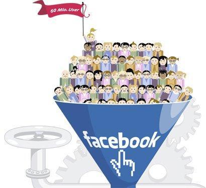 I segreti del Marketing su Facebook