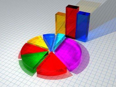 Web Analytics 2.0: modelli e metriche per misurare l'engagement dei visitatori