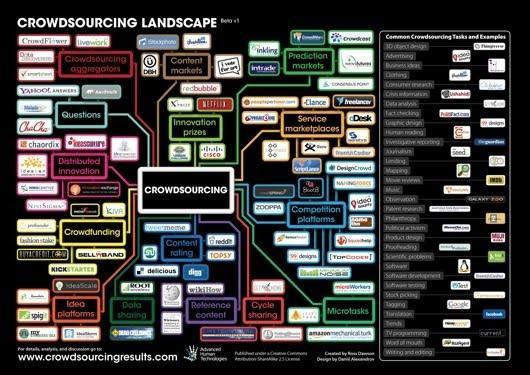 Crowdsourcing, arriva la mappa per orientarsi!