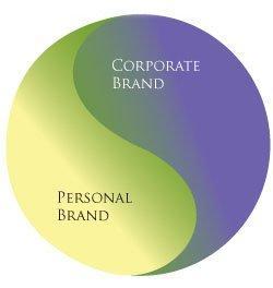 Come conciliare Personal Branding e Corporate Branding? Quando i dipendenti diventano ambassador