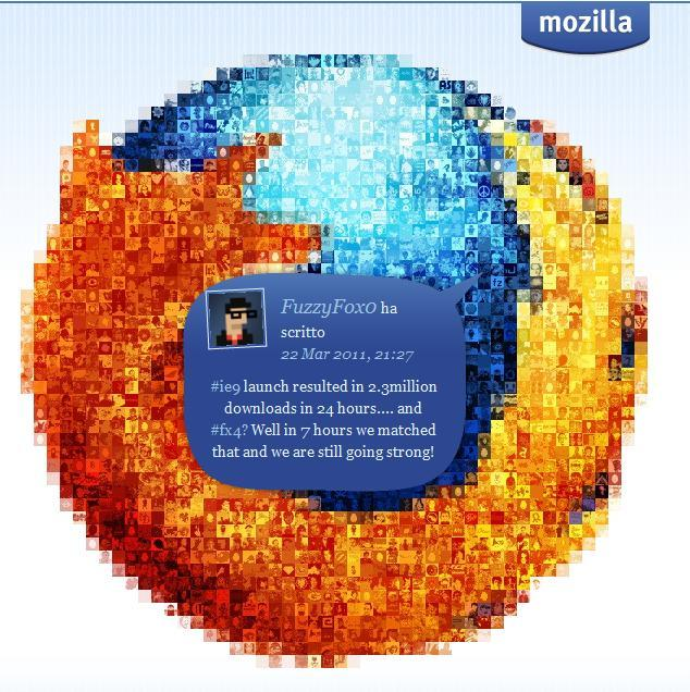 Let's (Twitter) Party! Arriva Firefox 4
