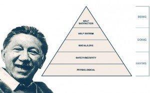 Se Abraham Maslow fosse vivo: la piramide dei bisogni 2.0 [e-PSYCHOLOGY]