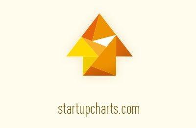 StartupCharts: il who's who definitivo per la scena startup italiana. [TREND]