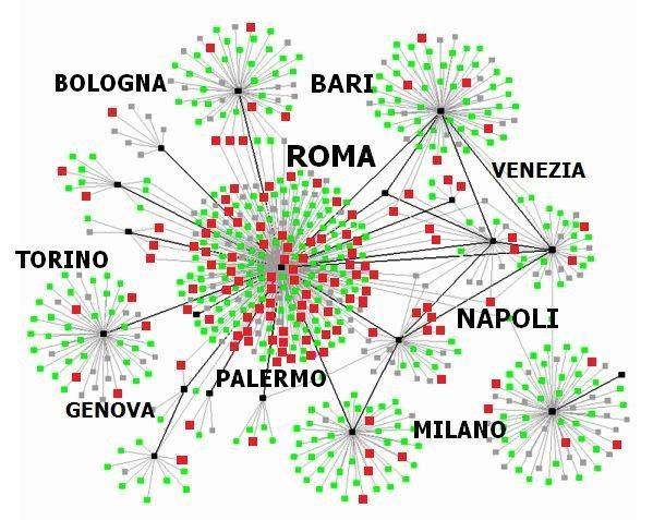 Presente e futuro dell'e-gov: l'utilizzo del web 2.0 da parte dei comuni italiani