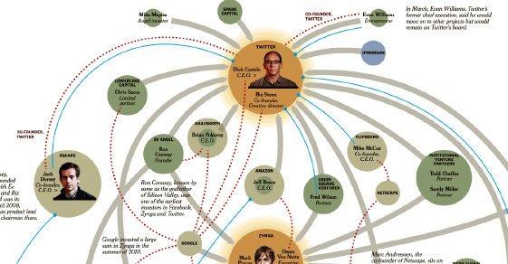 Scarica Infografica The Money Network