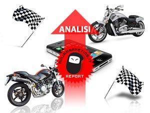 Harley Davidson e Ducati: Mobile Marketing e Mobile App a confronto