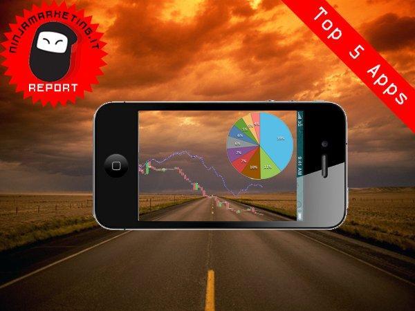 5 Top App: le migliore apps per Viaggiare Sicuri con iPhone