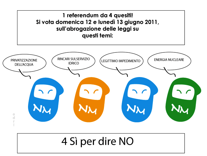 Ninja Pataniello e il Referendum del 12 e 13 giugno 2011