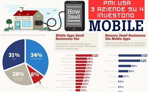 Le piccole e medie imprese USA investono nel mobile [INFOGRAFICA]