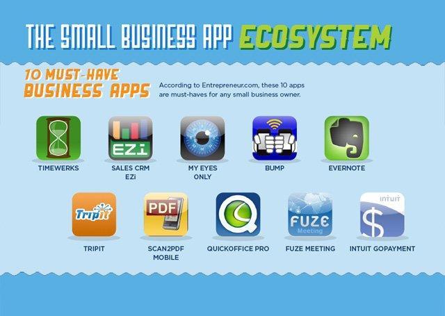 Apps per Piccole e Medie Imprese [INFOGRAFICA]