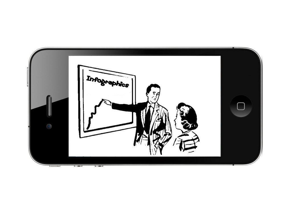 Le 10 Infografiche Mobile che potreste aver perso