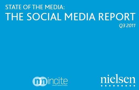 Nielsen Social Media Report: ecco come ci siamo evoluti [RICERCA]