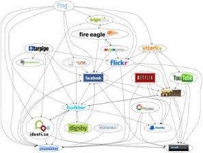 Privacy: ancora la UE, ancora sui social network [DIRITTI DIGITALI]