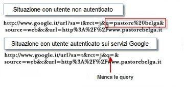 Query Google con e senza SSL