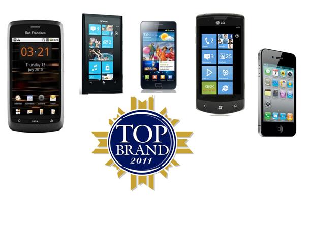 Top 5 Mobile Phone Brands per distribuzione