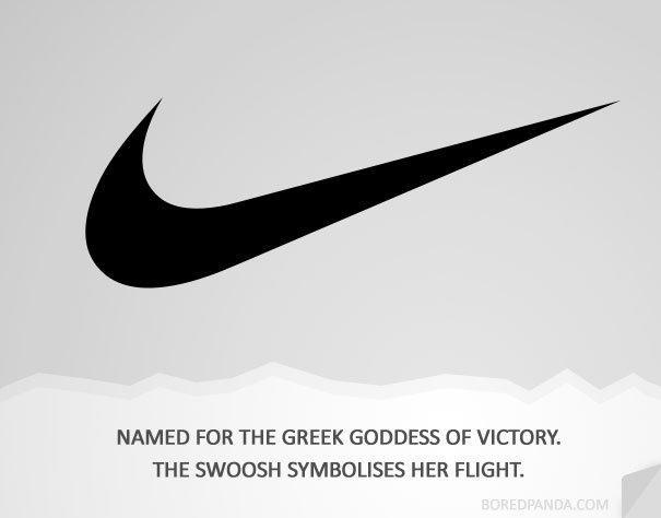 L'origine dei nomi dei brand più famosi
