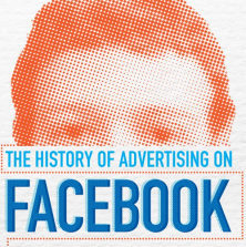 La storia dell'Advertising su Facebook [INFOGRAFICA]
