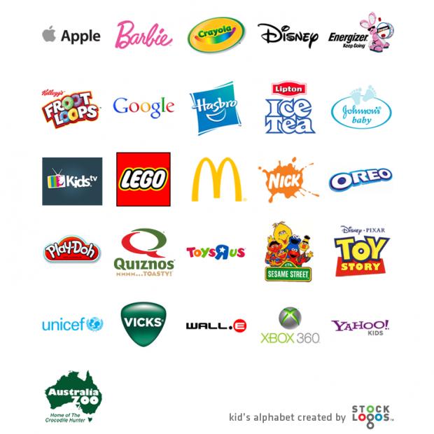 I bambini imparano l'alfabeto con i brand