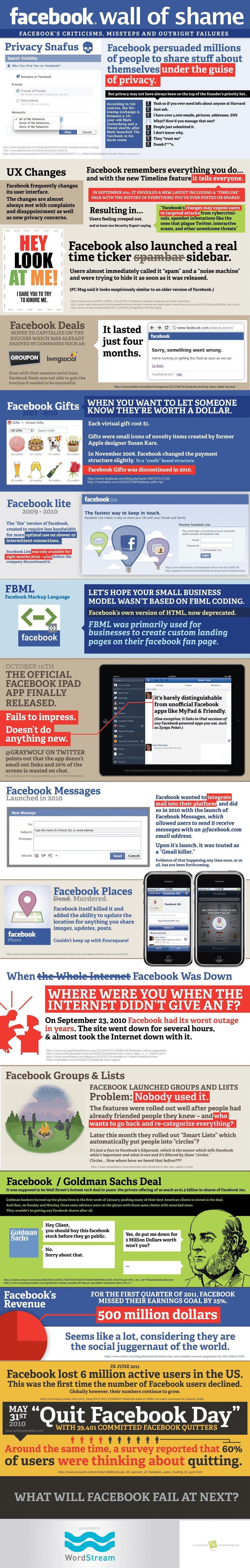 Tutti gli errori di Facebook [INFOGRAFICA]