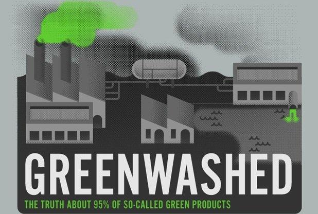 Le tattiche di marketing per il Greenwashing [INFOGRAFICA]
