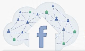 Fliz e Facebook