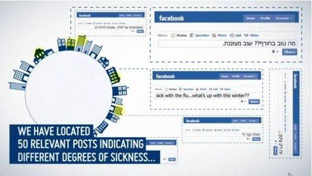 "Kleenex su Facebook: dagli ""stili di vita"" ai ""momenti di vita"""
