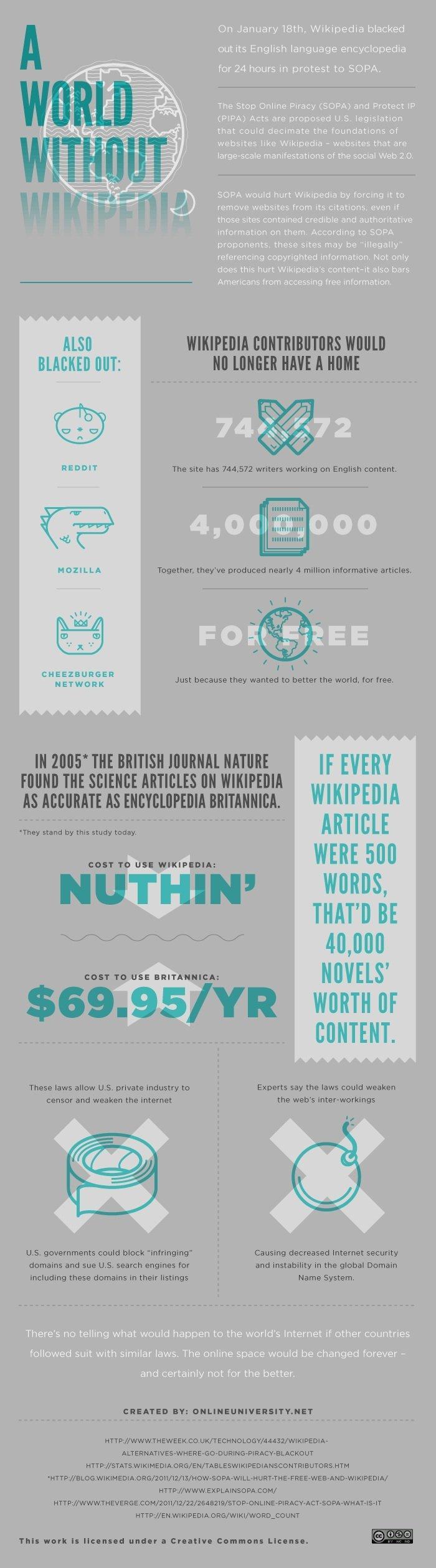 Un mondo senza Wikipedia
