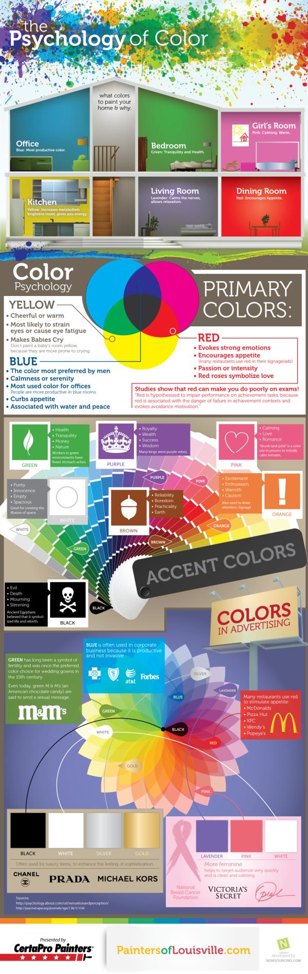 Psicologia del colore: simbologia e utilizzo nei brand [INFOGRAFICA]
