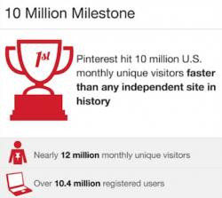 """Pinterest: Tutto quello che c'è da sapere sulla Startup più """"Interessante"""" del Web [INFOGRAFICA]"""