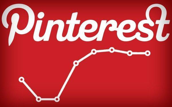 Pinterest: un primo confronto con altri importanti social network [INFOGRAFICA]