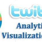 I 5 tool più usati per analizzare e monitorare un account Twitter
