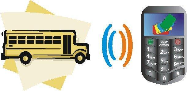 Mobile Ticketing: ecco come rinasce l'SMS [CASE STUDY]