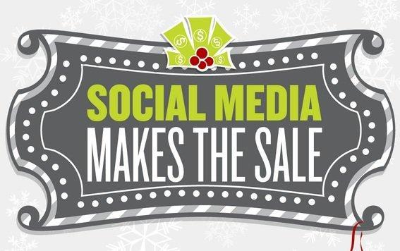 Il social marketing nelle aziende: dalle campagne alle competenze