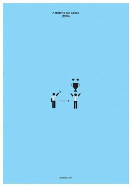 Poster minimalisti delle finali di Coppa del Mondo