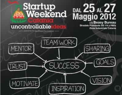 Lo Startup Weekend trionfa a Catania [EVENTO]