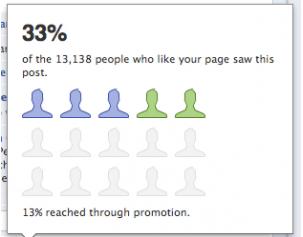 Reach, metrica utile per i promoted post