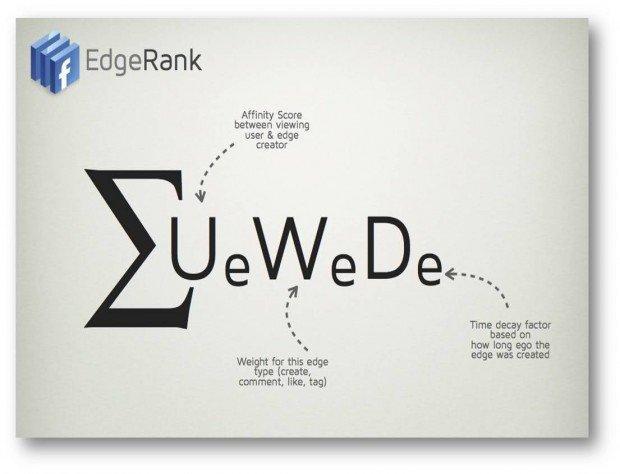 5 cose da sapere a proposito del Facebook Edgerank