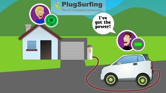 Plugsurfing, il social network dall'anima green