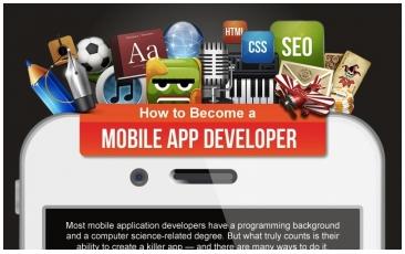 Come Diventare Sviluppatori di App