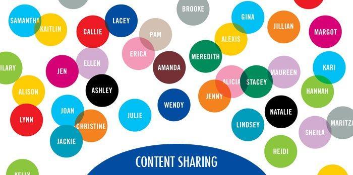 Professione Content Provider: quale piattaforma fa al caso vostro? [INFOGRAFICA]