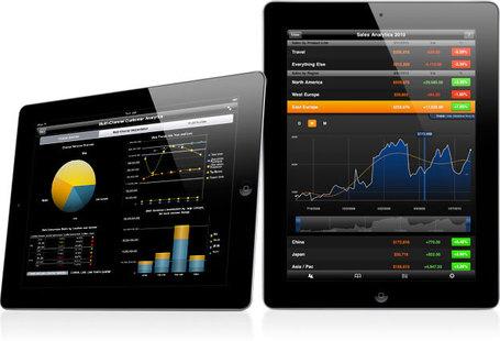 iPad in azienda: la rivoluzione mobile del management