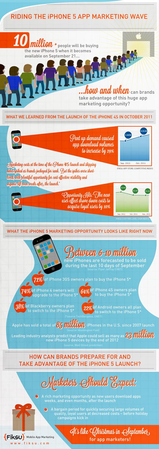 iPhone5 infografica
