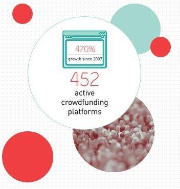 Crowdfuture: a Roma una conferenza per scoprire cos'è il Crowfunding