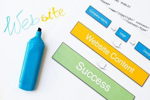 Master in E-Commerce Online