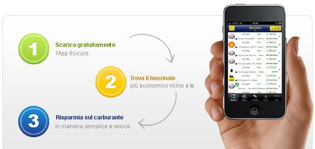 App of the Week: 6sicuro, l'app per risparmiare sul carburante!
